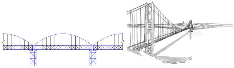 проектирование мостов